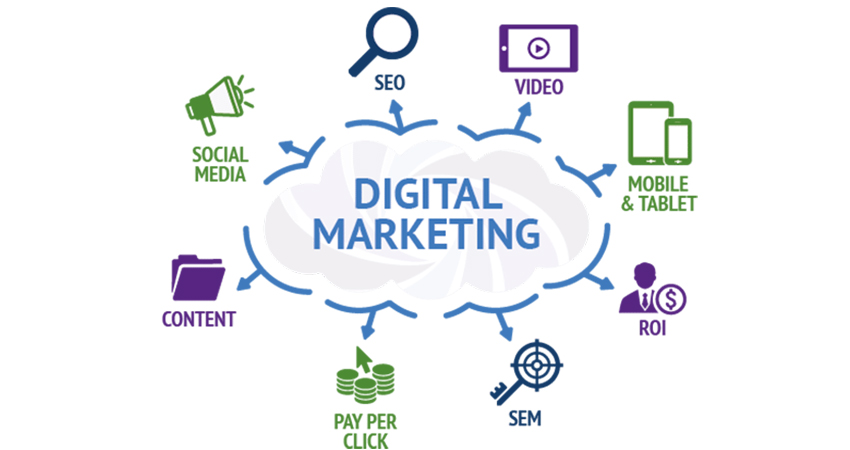 Photo of What Is Digital Marketing? The Best Way To Use It
